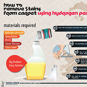 remove-stains-from-carpet